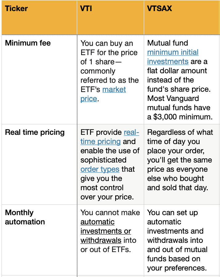 are etf better than mutual fund