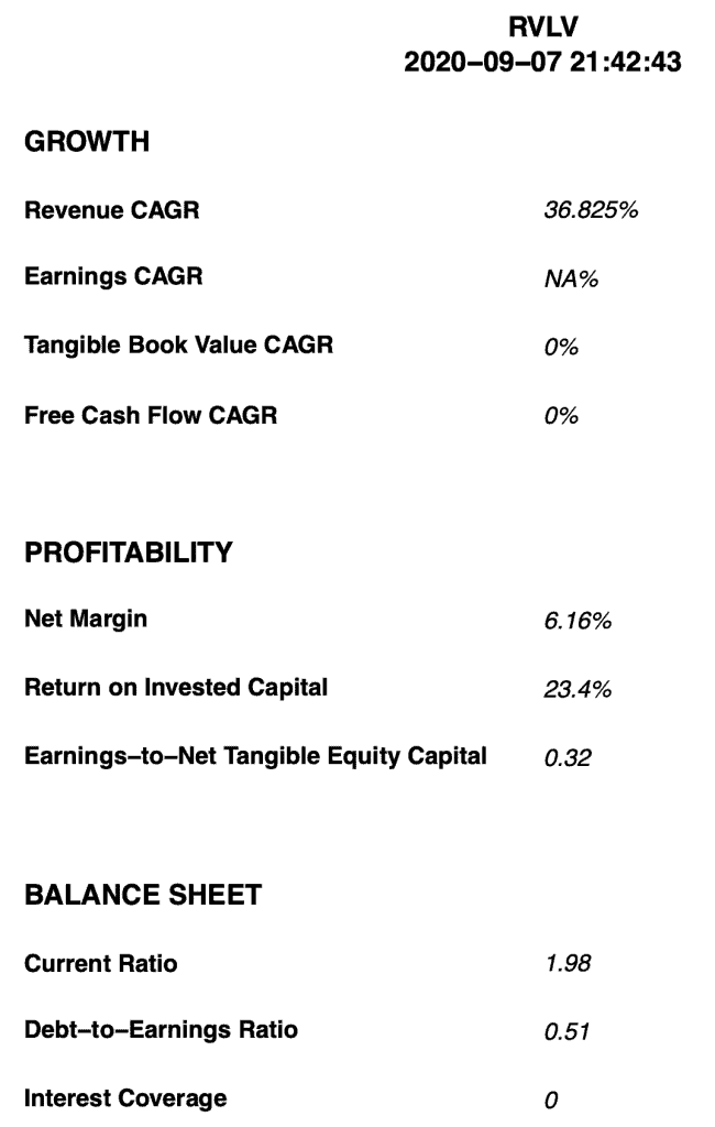 Revolve Group (RVLV) Research and Analysis